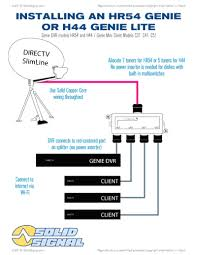 directv swm diagram periodic diagrams science simple wiring for