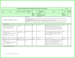 audit programme template audit program iso template sample audit