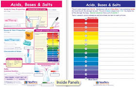 acids bases u0026 salts visual learning guide