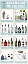 how to stock a home bar 12 gallery image and wallpaper
