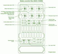 2006 ford e450 fuse box diagram u2013 circuit wiring diagrams