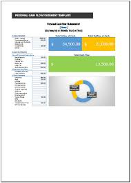 free personal cash flow statement template for excel 2007 2016