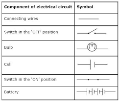 ncert solutions for class 7th science chapter 14 u2013 electric