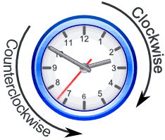 counterclockwise dreams meaning interpretation and meaning