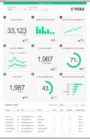 Data Table Design 17 Best Images About Dashboard Ui On Pinterest Toronto