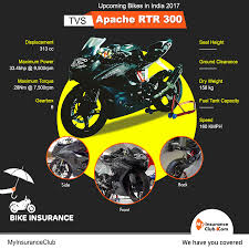latest upcoming bikes in india in 2016 2017 new upcoming bikes