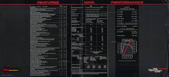 porsche turbo poster autos of interest 1987 toyota supra turbo poster