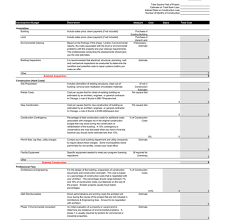 construction cost report template construction budget template 7 cost estimator excel sheets