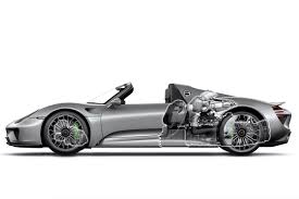 porsche hybrid 918 918 spyder review