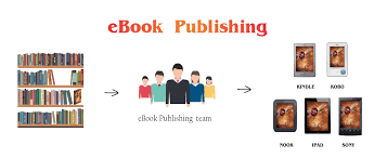 format for ebook publishing e book publishing services apoyo corp best offshore outsourcing