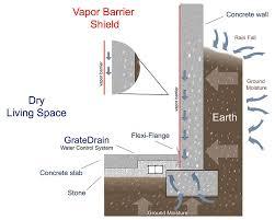 expert roofing and basement waterproofing basement waterproofing service in ma and ri