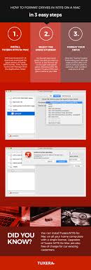 format hard drive to ntfs on mac how to format drives in ntfs on a mac in 3 easy steps