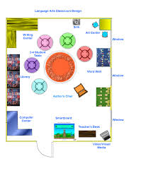 elementary classroom design layout get a template for designing