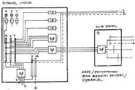 panel listrik 3 phase rangkaian kontrol rangkaian elektronika