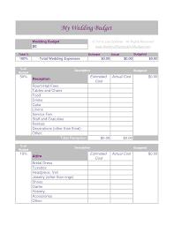 wedding food on a budget wedding food budget calculator wedding gallery