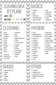 what to pack for a trip checklist no more forgetting things