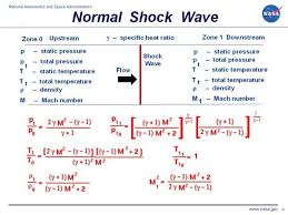 normal shock wave equations