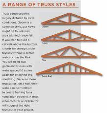How To Build A Tiny House U2013 Part 8 Trusses To Support The Roof