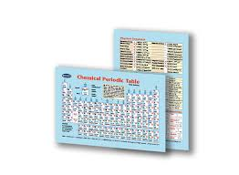 periodic table most wanted key chemical periodic table wallet size laminated quick reference guide