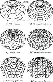 245 best dome sweet home images on pinterest dome house yurts