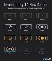 pubg rankings introducing cevo pug parties ranks and awards