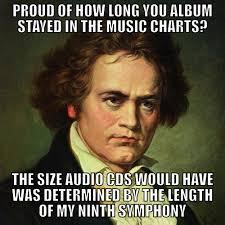 Beethoven Meme - 1001 memes beethoven