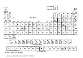 Periodic Table Sr Appendix Ii Periodic Table Of The Elements 14179 242