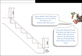 What Is Standard Handrail Height Typical Stair Height Pin By Amy Lind On Attic Initial Brainstorm