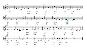 white christmas christmas song sheet music guitar chords