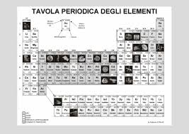 the periodic table encryptions and decipherings