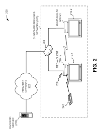 patent us8621369 intercom and chat for home media network