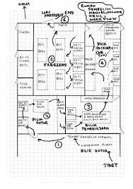 slaughterhouse floor plan eco friendly small scale slaughterhouse dq farm est 1991