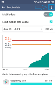 android data usage minimize data usage on your android thecellguide