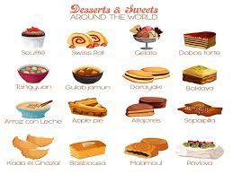 worldwide desserts
