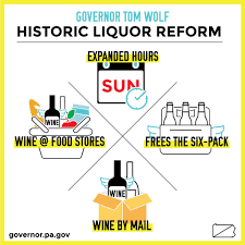 Liquor Signs by Gov Wolf Signs Historic Liquor Reform Bill Round Up