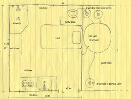 off the grid floor plans energyphysics living off the grid