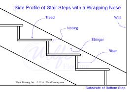 stair treads and risers u2013 glorema com