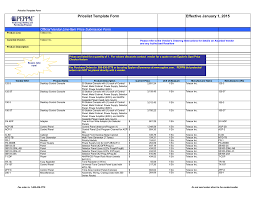 telecor pricelist