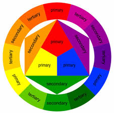 colour color colour theory an introduction usability geek