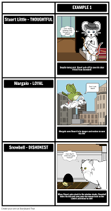 fantastic mr fox study guide fantastic mr fox summary storyboard by heidi deck