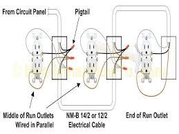 gfci receptacle wiring diagram u2013 gooddy u2013 puzzle bobble com