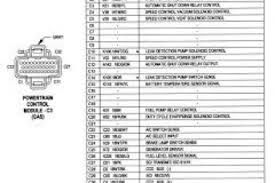98 cherokee pcm wiring diagram 94 jeep cherokee fuse diagram