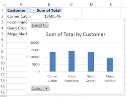 how to set up a pivot table excel pivot chart source data