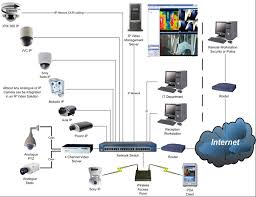 cctv camera security system in sri lanka our affordable cctv