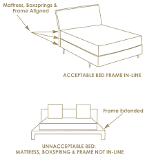 bed frames how to put together a bed frame with clamps how to