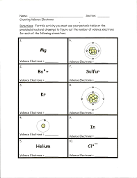 Electron Shells Worksheet Symbols Heavenly How Many Valence Electrons Are Atom Phosphorus