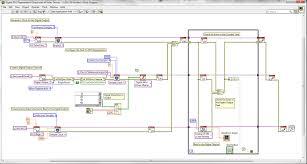 digital waveform fifo regeneration on m series devices