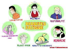 headache light headed tired diabetes and fatigue everything you need to know