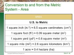 40 m2 to square feet basic terms and conversions within the metric system ppt download