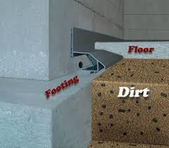 basement waterproofing in syracuse ny cdp excavating